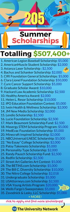 Here is a selected list of Summer Scholarships. Here is a selected list of Summer Scholarships. Student Scholarships, School Scholarship, College Students, College Life Hacks, College Tips, College Loans, College Club, College Checklist, College Ready