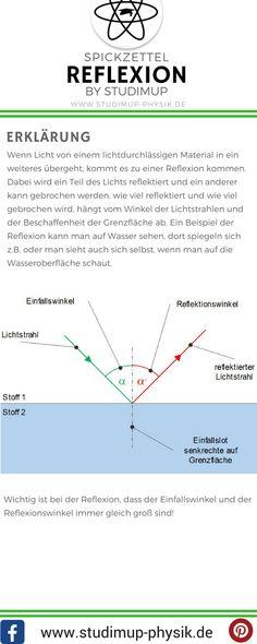 Der Dreisatz leicht erklärt mit Beispiel und wofür er da ist. So ...