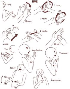 This graphic image gives signs in British Signs Language of times such as one o'clock