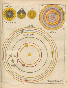 Georg von Welling – The Magic and Myth of Alchemy | Graphicine