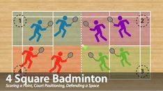 4 Square Badminton - Standards-based PE Games for your Gym 4 Square Badminton is a fun net/wal game for your physical education classes. Click through to learn more about the rules, layers, tactics and learning outcomes this game focuses on! Elementary Physical Education, Physical Education Activities, Elementary Pe, Pe Activities, Health And Physical Education, Health Class, Movement Activities, Elementary Library, Fitness Activities