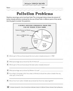 water pollution pollution worksheet 2 worksheets water and pollution environment. Black Bedroom Furniture Sets. Home Design Ideas