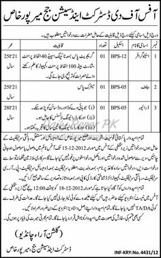 Jobs In Office of The District & Session Judge Mirpur Khas