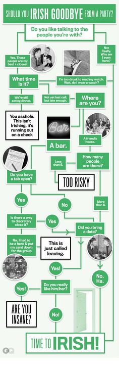How to Pull Off the Irish Goodbye | GQ