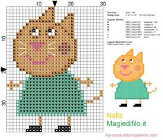 Candy Cat friend of Peppa Pig. Free cross stitch pattern. Cute sampler for nursery