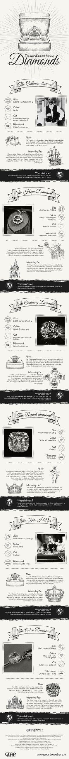 The World's Most Famous Diamonds #diamondfacts #infographic #diamond #HeartInDiamond