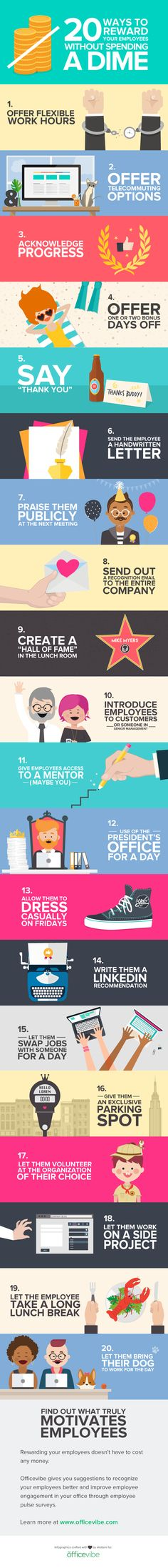 Some great suggestions to improve morale while not breaking the bank. Everyone likes to be rewarded for their hard work, why not try some of these?
