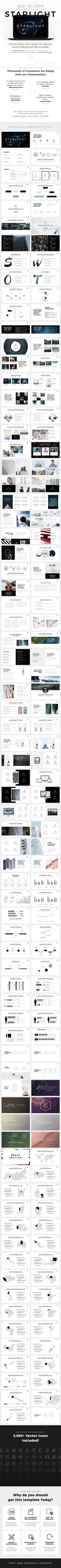 Starlight Minimal Keynote Template Pitch Deck by LouisTwelve-Design Building your presentation from scratch has never been so easy. With Starlight Minimal Keynote Template Pitch Deck now you can c Keynote Presentation, Powerpoint Presentation Templates, Presentation Slides, Keynote Design, E Learning, Professional Powerpoint Templates, Creative Powerpoint, Ecommerce Template, Keynote Template
