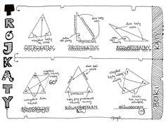 Maths, Bujo, Study, Chart, Education, Drawings, School, Painting, Studio