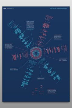 Annual report as a printed data visualization poster for FHNW made by www.yaay.ch