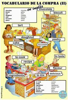 Vocabulario Referente A La Compra (Ii). (IngléS/EspañOl)