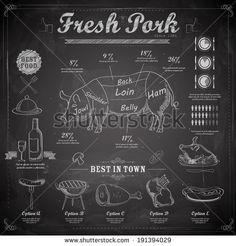 stock-vector-illustration-of-different-cuts-of-pork-on-chalk-board-191394029.jpg (450×470)