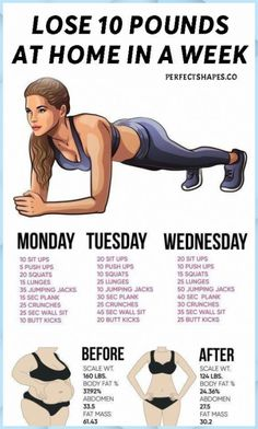 🚀Exercises to Reduce Saggy Belly, 🚀Exercises to Reduce Saggy Belly Lose 10 Pounds At Home Un.Week Lose 10 Pounds At Home Un. Yoga For Weight Loss - 40 Minute Fat Burning Yoga Workout! For weight loss, having some yoga routine is the best option one Fitness Workouts, Gewichtsverlust Motivation, Fitness Diet, Health Fitness, Motivation Pictures, Skinny Motivation, Fast Workouts, Cycling Motivation, Exercise Motivation