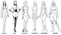 ANIME FEMALE BODY TIPE - Pesquisa Google