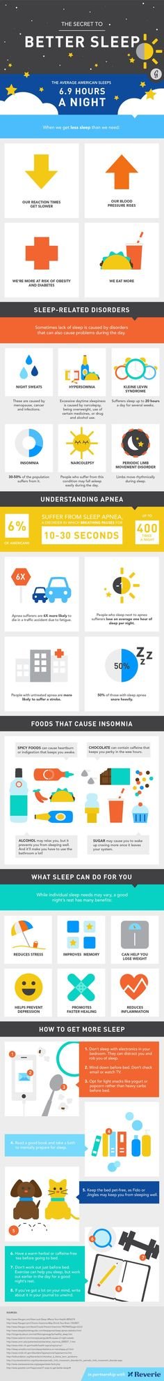 Everything You Need to Know About Sleep in One Simple Infographic #sleep #rest #relax