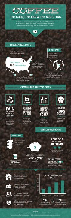 Coffee The Good The Bad And The Addicting  #Infographic #Coffee #Food