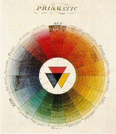 Natural System of Colours de Moses Harris Año 1766!