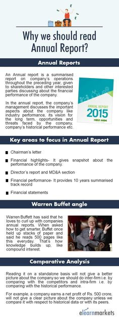 This pin gives a brief idea on the goals of fundamental analysis - annual report analysis sample