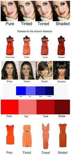 Kleurtype bepalen.