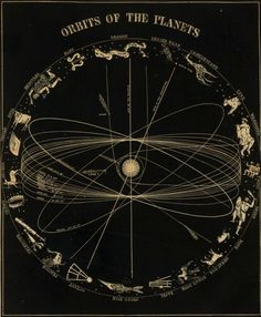 themoonphase:  wild-nirvana:  meditatiom:  ॐ ~ peace ~ ॐ  •my...