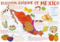 Regional cuisine of Mexico - mexican Cuisine Quince Fruit, Food Map, Mexican Kitchens, Mexican Heritage, Mexico Culture, Mexico Food, Thinking Day, Cuisines Design, Ceviche