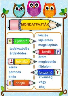 Nyelvtan mondatfajták Elementary Schools, Classroom, Back To School, Teacher, Science, Education, Learning, Crafts, Grammar