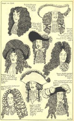 History of Hats | Gallery - Chapter 10 - Village Hat Shop: