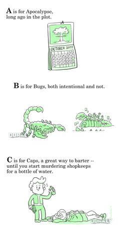 The ABCs of Fallout