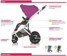 Pram/Stroller -- Britax Affinity in Cool Berry