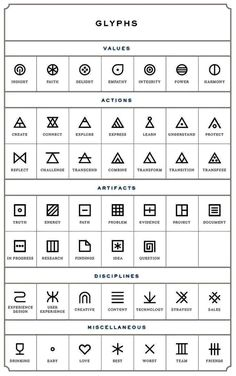 40 Best Hieroglyphics images | Glyphs, Hieroglyphics, Symbols and meanings