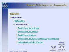 Realizado por: Ing. Scarlett Rodríguez Tema 2: El Hardware y sus Componentes Esquema: Hardware: Definición. Componentes:  Periféricos de entradaPeriféricos.