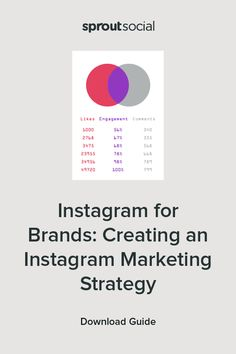 To help you develop an Instagram marketing strategy based on clear objectives and measurable results, we've put together this comprehensive guide.