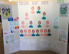Taylor's Family tree project for history class... my cricut came in so handy with this one.