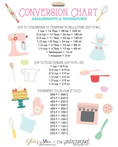 Free Printable Baking Conversion Charts - Measurements & Temperatures | JavaCupcake.com