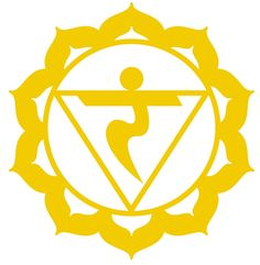 "3rd - The Solar Plexus Chakra. Manipura chakra, located behind and above the stomach, represents power, vitality and joy. The color associated with this chakra is yellow and the Bija, or seed sound is ""Ram"" pronounced /rum/. Core and heart opening postures will energize and mobilize this area."