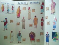 The 12 Sons of Jacob Foamboard Visual Aid (free downloads at the end)