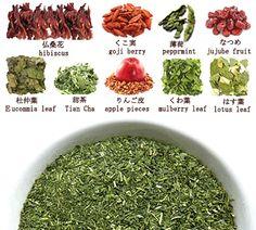 Traditional Japanese weight loss diet tea  konacha powder green tea hibiscus goji berry jujube loose leaf tea
