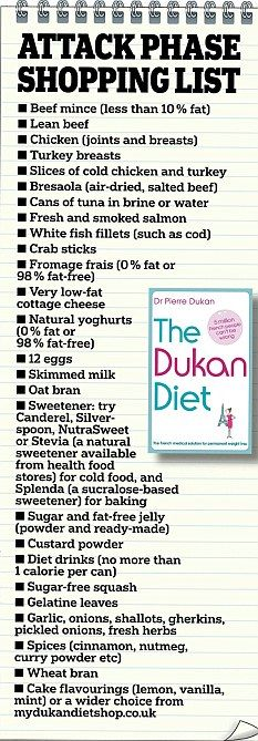 The Dukan diet is a great way to quickly lose weight and maintain it with great results. Read more about Dukan diet attack phases, guidelines, and grocery list. Dukan diet has many meal plans and recipes for breakfast, lunch and dinner menu so it is Dukan Diet Plan, Dukan Diet Recipes, Dukan Diet Food List, Induction Recipes, Lchf Diet, Diet Foods, Paleo Diet, Dukan Diet Attack Phase, Sport Nutrition