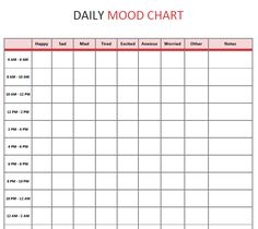 mood log template - daily mood chart and emotions chart weekly behavior