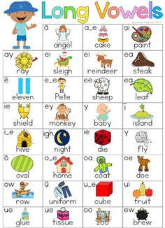 Long Vowel Chart LONG VOWEL CHART including ALL long vowels for easy reference during reading groups, and whole group instruction with the super-sized version anchor chart. Phonics Chart, Phonics Rules, Phonics Lessons, Jolly Phonics, Phonics Activities, Phonics Reading, Kindergarten Reading, Teaching Reading, Reading Comprehension