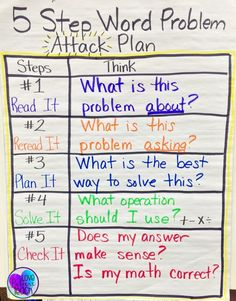 Teaching word is often the most challenging part of the curriculum for a math teacher. This veteran teacher shares nine tips and tricks for teaching word problems to help your students master them and to make them less challenging for you to teach! Math Teacher, Teaching Math, Teaching Ideas, Preschool Math, Teacher Sites, Teaching Multiplication, Teaching Posters, Kids Math, Spelling Activities