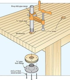 Unable to clamp together complex assemblies? No problem! Using one reader's benchtop clamping system you'll have no trouble mounting pipes in the flanges. #woodworkingtips