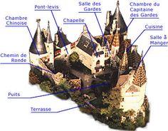 chateau de la Rochepot - plan