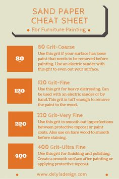 Do you ever wonder. Which grit of sand paper should I use to distress, buff, strip or repair your furniture projects? Check out my Sand Paper Cheat Sheet to get some answers. Furniture Repair, Paint Furniture, Furniture Projects, Furniture Makeover, Diy Projects, Sanding Furniture, Handyman Projects, Sanding Wood, Repainting Furniture