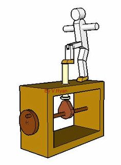 Simple Mechanics: tips on making automata and examples