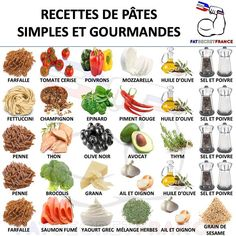 Guide To Healthy Eating: Simple Nutrition Tips Whole Food Recipes, Diet Recipes, Healthy Recipes, Batch Cooking, Easy Cooking, Fitness Snacks, Hummus, Nutrition Tips, Nutrition Herbalife