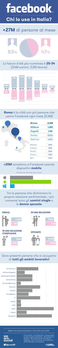 Gli Italiani su Facebook http://www.sapereweb.it/gli-italiani-su-facebook/        Oltre 27 Milioni di persone, buonequilibrio tra uomini e donne,distribuzione geografica che copre tutta la penisola,divisione demografica che dimostra una omogeneità di utilizzo da parte di tutte le fasce della popolazione. Sono alcuni dei dati che...