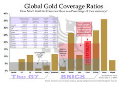 Global Gold Coverage