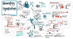 Reinventing organizations (translation of the real time graphic recording in french) | par http://www.florencerigneau.com/