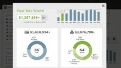 Tracking your net worth can help you keep your savings and spending in check and help you move in the right direction